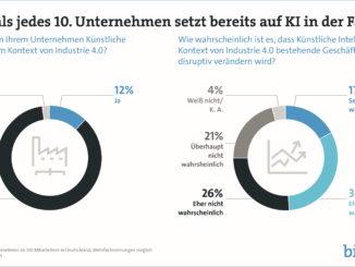 Industrie 4.0: Künstliche Intelligenz zieht in Fabrikhallen ein