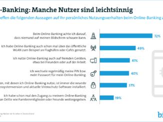 Kunden achten beim Online-Banking nicht immer auf Sicherheit