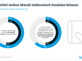 Breite Mehrheit möchte überall elektronisch bezahlen
