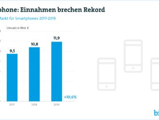 Smartphones brechen historischen Rekord