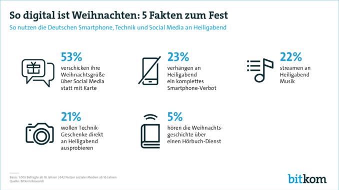 Handy-Verbot an Heiligabend? So nutzen die Deutschen Technik an Weihnachten