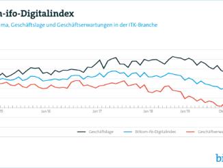 Corona-Epidemie dämpft Stimmung in der Digitalbranche