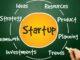 Startup-Verband und Bitkom starten Initiative #startupdiversity